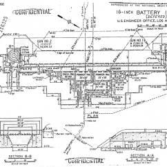 Types Of Sand Dunes Diagram Telecaster Wiring Treble Bleed Coastal Battery Great Installation
