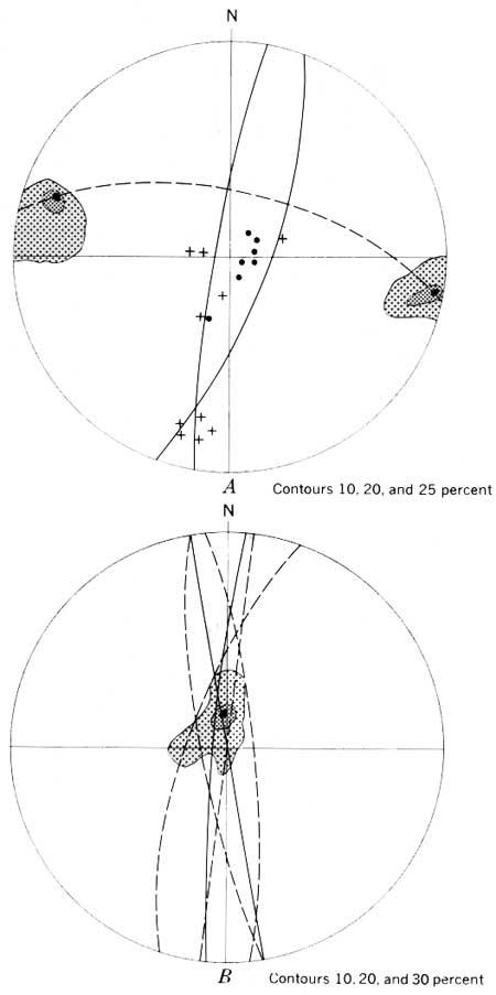 USGS: Geological Survey Bulletin 1286 (Contents)