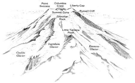 USGS: Geological Survey Bulletin 1288 (Contents)