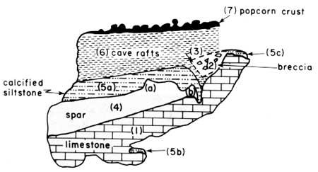 New Mexico: Bureau of Mines & Mining Bulletin 117 (Part I