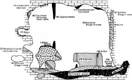 Underground Electrical Wiring Underground Electrical