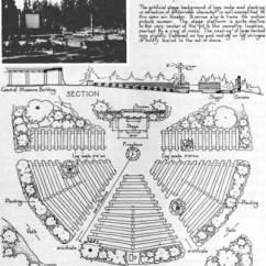 Theater Greek Diagram 2009 Audi A4 Engine National Park Service: Presenting Nature (chapter 4)