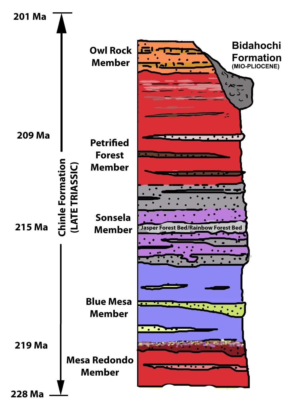 medium resolution of  diagram on the park website