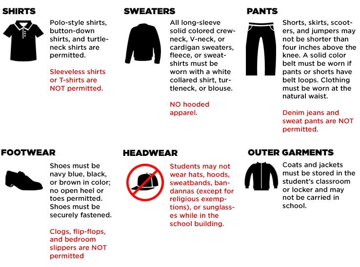 essay on uniforms in public school