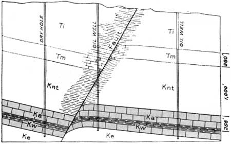 USGS: Geological Survey Bulletin 845 (Contents)