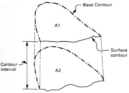 USGS: Geological Survey Professional Paper 1365