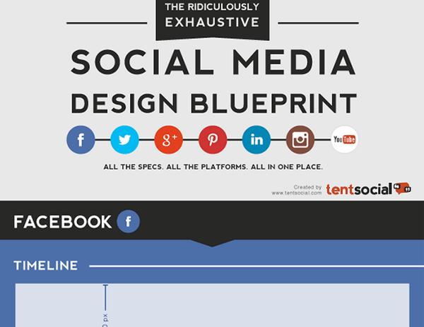 social nework image sizes inforgraphic