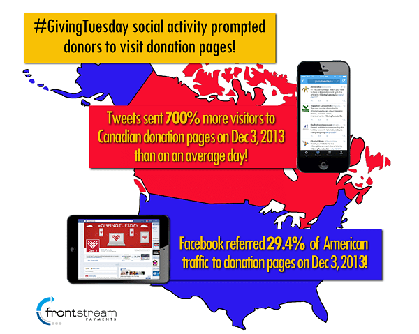 GIVING TUES Facebook
