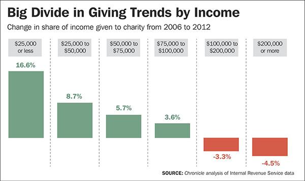 change-income-bracket-page-0011