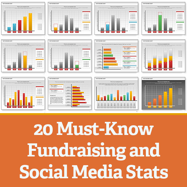 20 Must-Know Fundraising and Social Media Stats via @nonprofitorgs