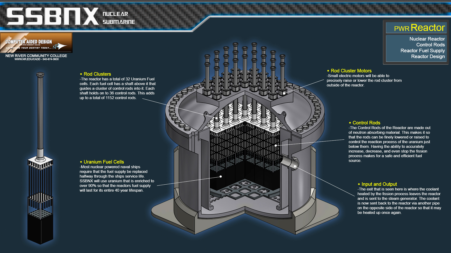 hight resolution of reactor