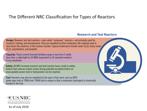small resolution of an illustration diagram for the different nrc classification for types of reactors consisting of