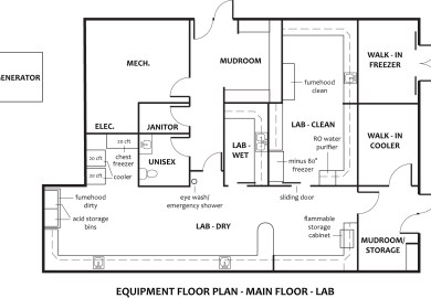 Basic Retail Floor Plans Store Layouts