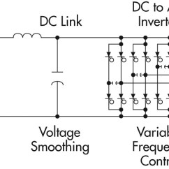Vfd Control Wiring Diagram Sony Drive S Car Stereo Schematic Diagrams Thumbs Circuit Principles Of Operation Ac Drives Natural