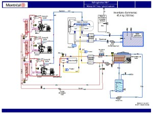 Comparative Study of Refrigerations Systems for Ice Rinks  HTML Version | Natural Resources Canada