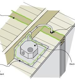 figure 5 7 sealing an electrical box  [ 1365 x 815 Pixel ]