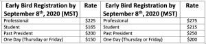 2020 Registration Prices