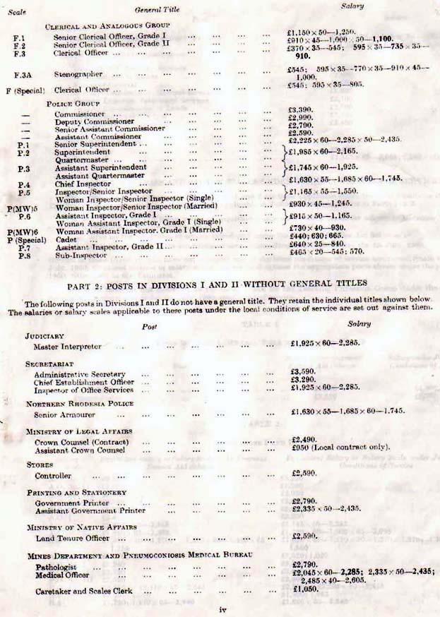NR Staff List