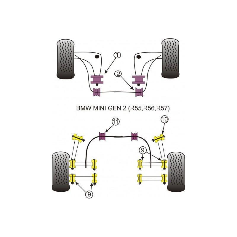BMW Mini ( Génération 2 ) Kit silent bloc dur