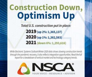 NSCA ESO Winter 2020