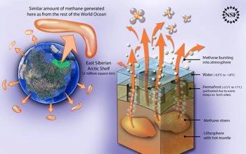 Illustration showing leakage of methane from the East Siberian Arctic Shelf.