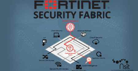Nsit Fortinet Security Fabric