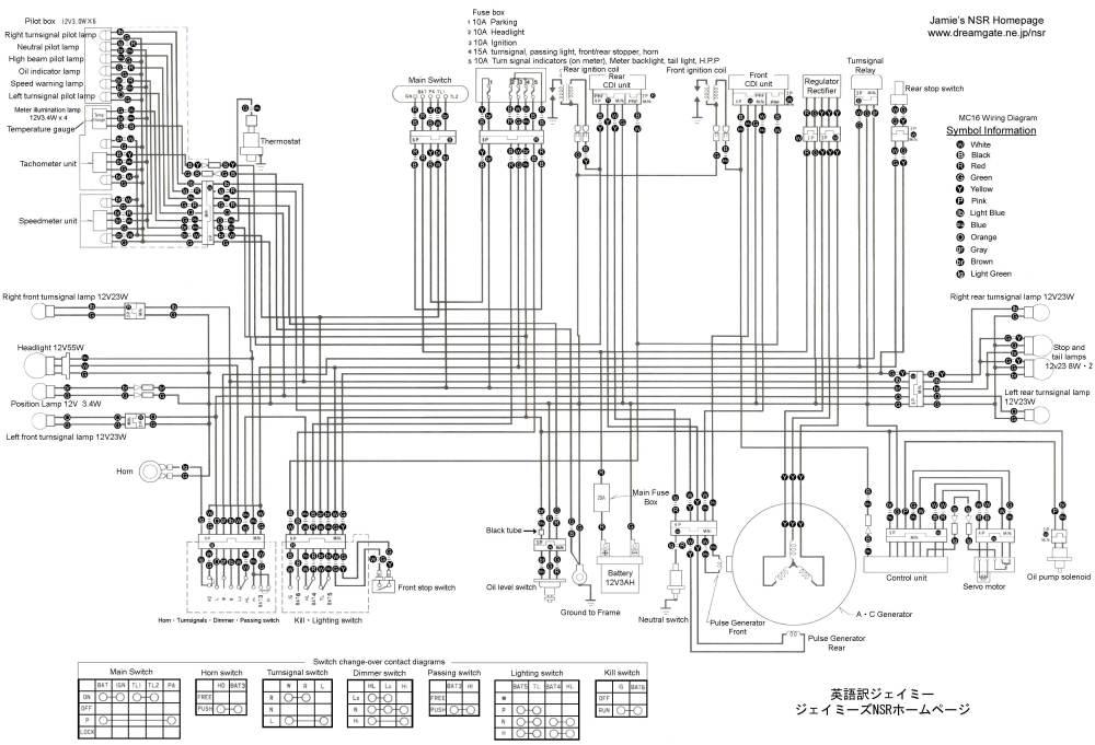 medium resolution of 1929 model a wiring diagram the best wiring diagram 2017 on volvo wiring diagrams dodge challenger