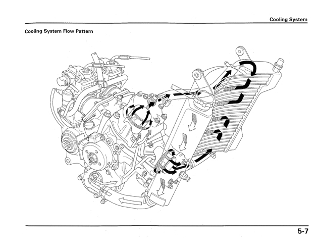 2001 HRC RS250R Owners Manual and Parts List on CD