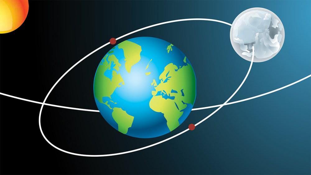 medium resolution of The Moon's Inclined Orbital Plane   NSTA