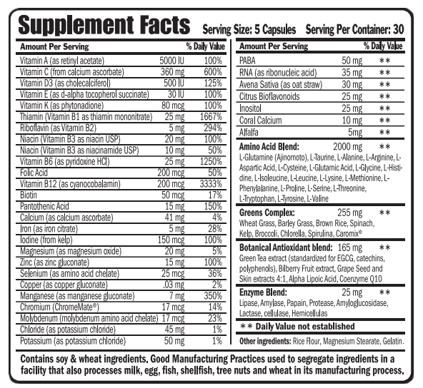 Nature's Fuel Supplement Facts