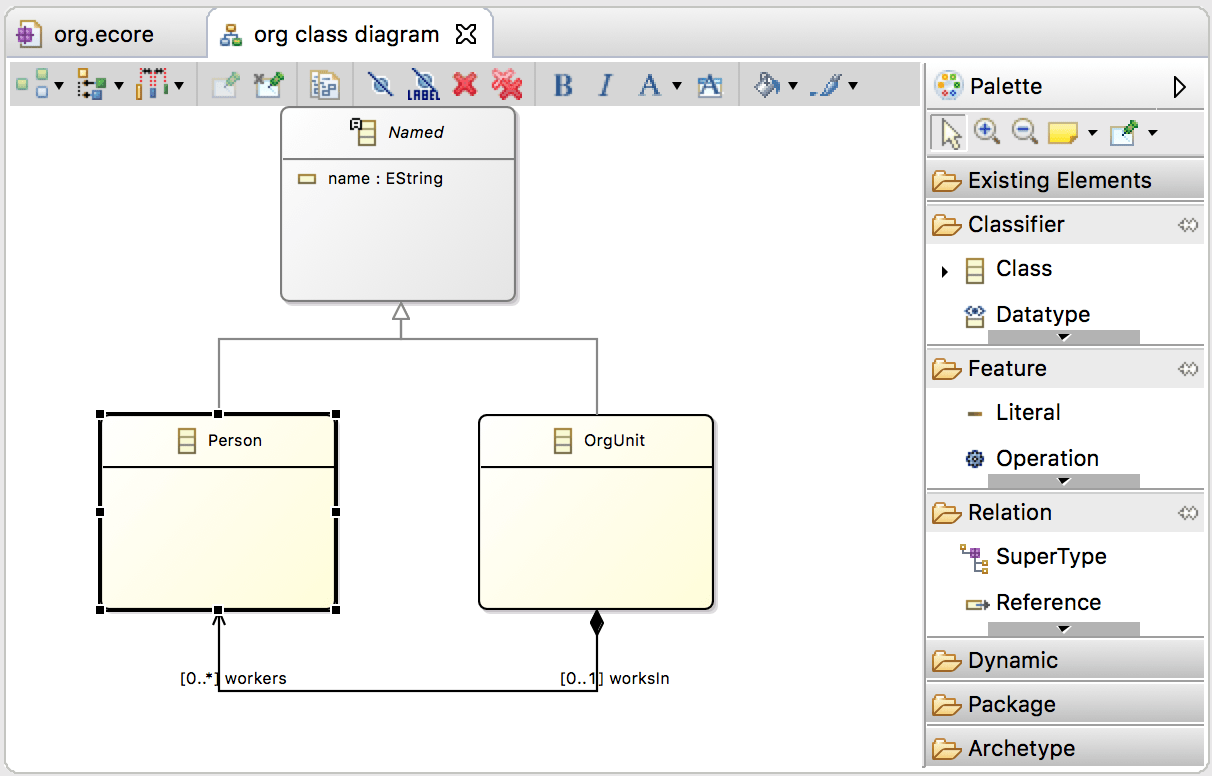 class diagram for text editor labeled of abdominal vasculature confluence mobile ntnu wiki the default ecore but its design has been improved to make it easier enter relevant data not as emf forms based one