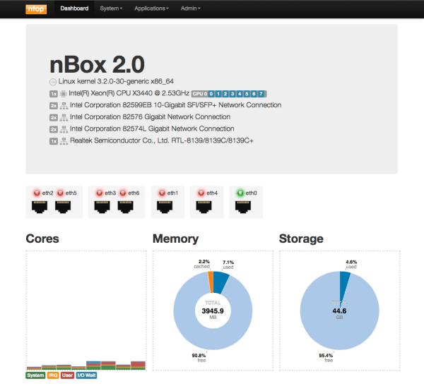 nbox 2.0