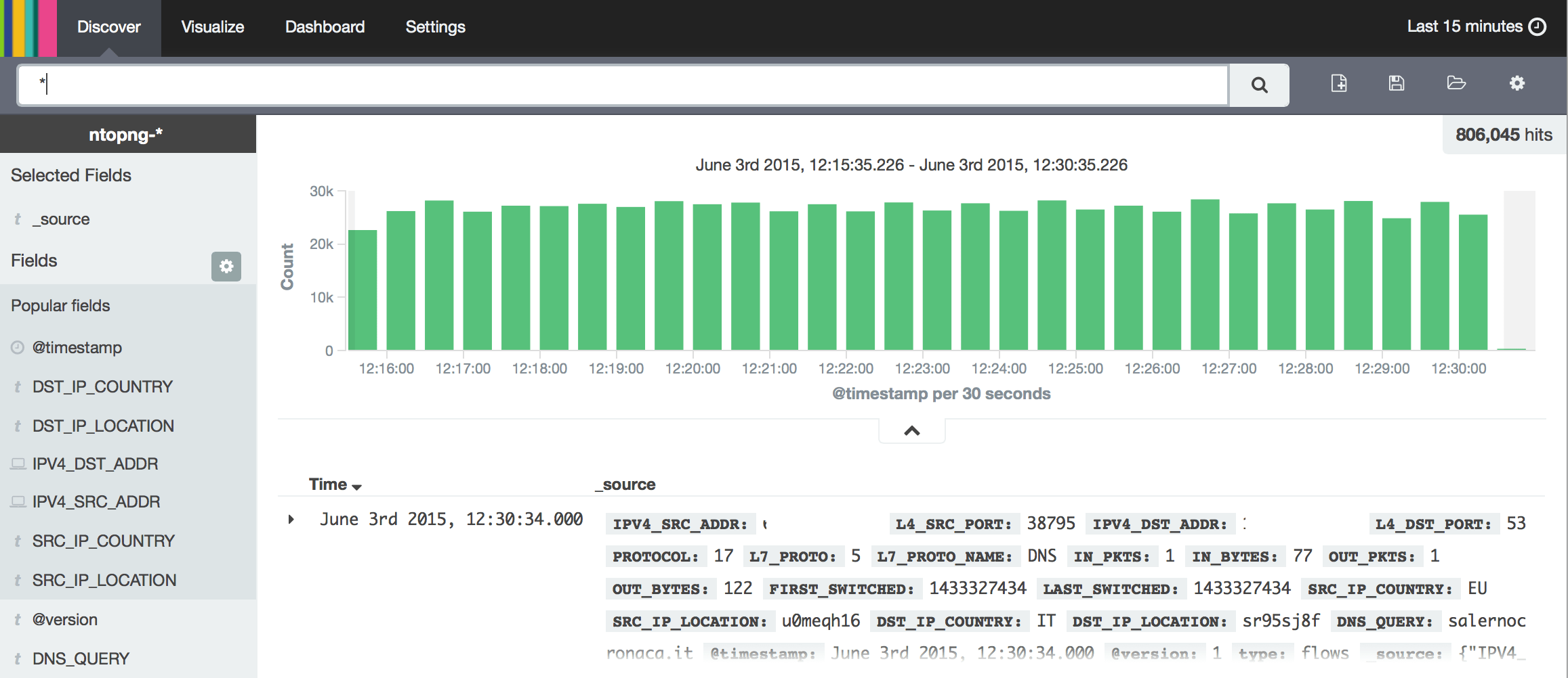 Exploring your traffic using ntopng with ElasticSearch+