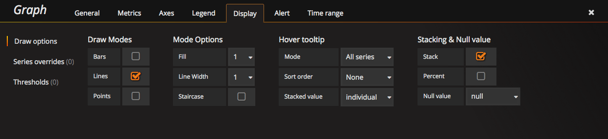 ntopng Grafana Integration: The Beauty of Data Visualizazion – ntop