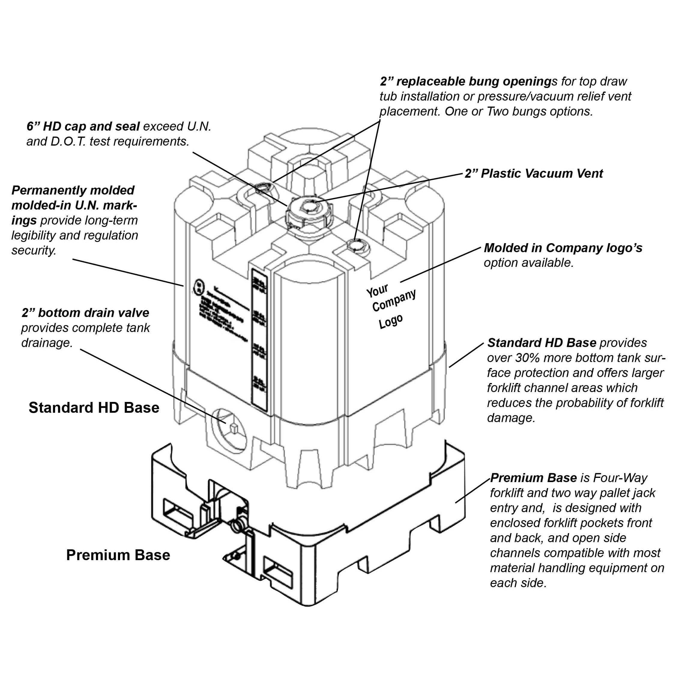275 Gallon Stackable Ibc Tote Portable Tank