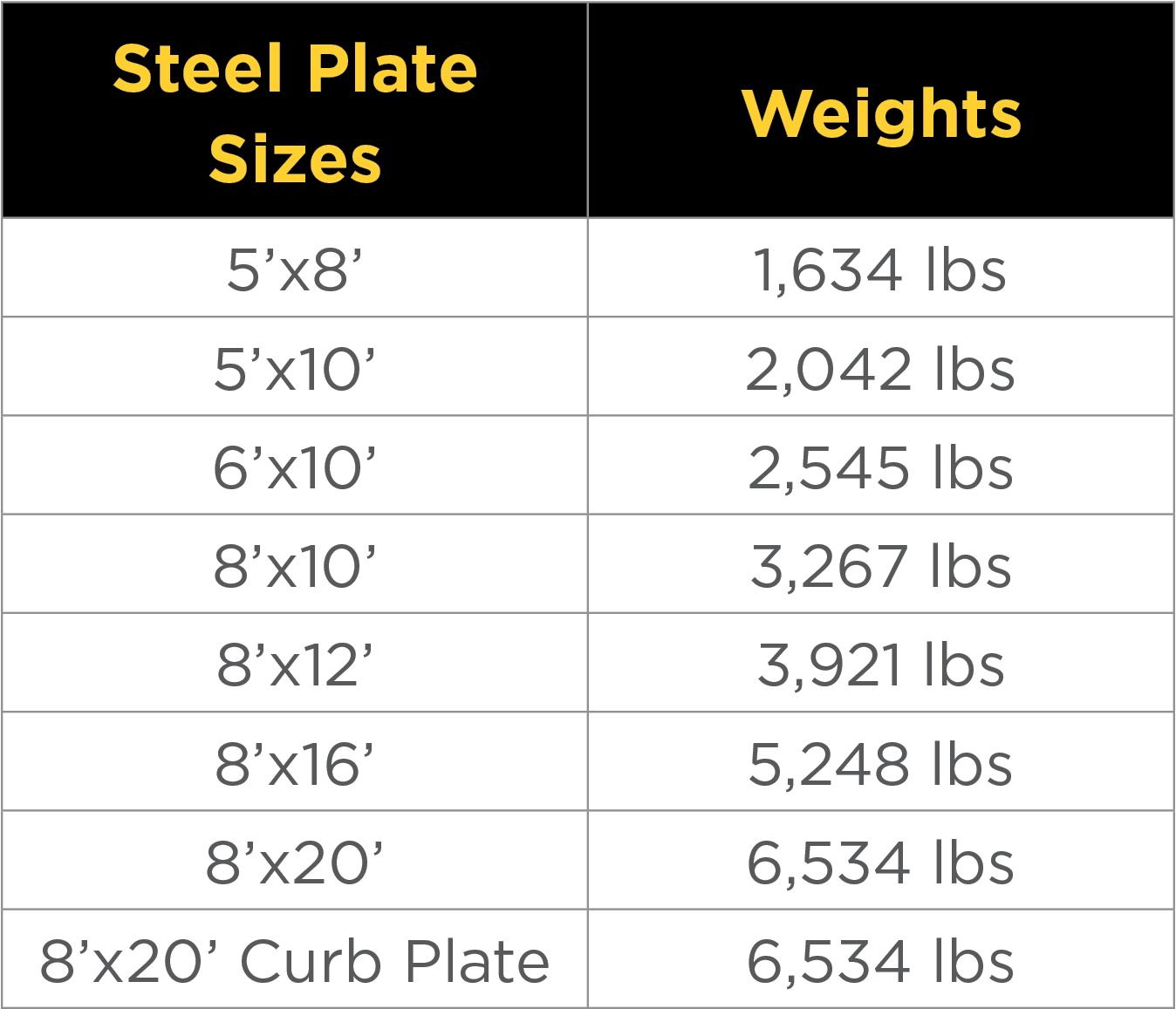 Stunning steel wire weight chart pictures inspiration electrical steel weight chart calculator gallery free any chart examples geenschuldenfo Gallery