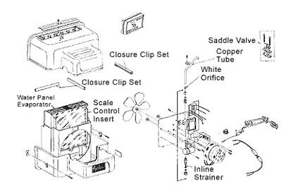 Aprilaire 110 Humidifier Aprilaire Humidifier Parts