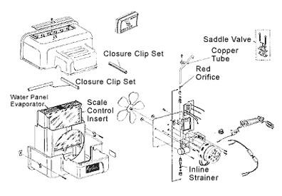 Aprilaire 112 Humidifier Aprilaire Humidifier Parts
