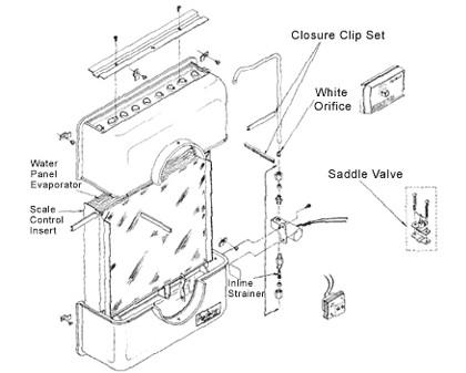 Aprilaire 220 Humidifier Aprilaire Humidifier Parts