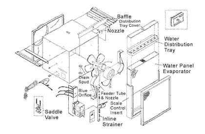 Aprilaire 350 Humidifier Aprilaire Humidifier Parts