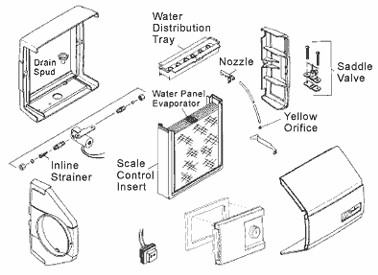 Aprilaire 558 Humidifier · Aprilaire Humidifier Parts