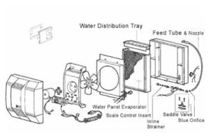 Aprilaire 700  700A  700M Humidifier Parts Aprilaire Humidifier Parts