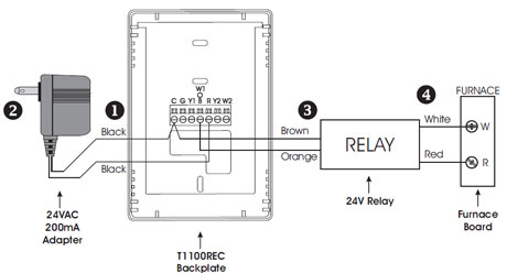 trailer wiring diagram: Thermostat Required Complex