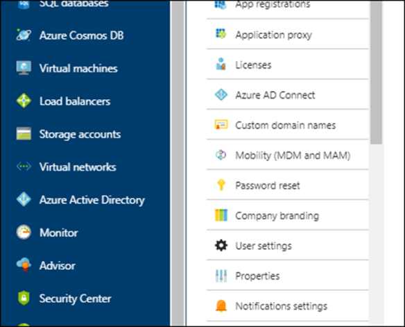 Enable Azure AD Self-service Password Reset Tool - Cloud and