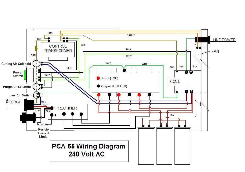 medium resolution of plasma cutter wiring diagram wiring diagram lightning saw by nu tec systemswiring diagram pca 55