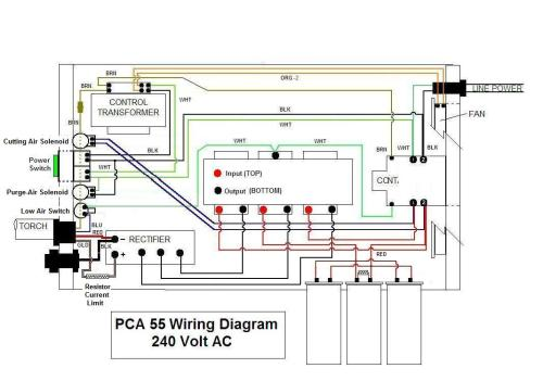 small resolution of plasma cutter wiring diagram wiring diagram lightning saw by nu tec systemswiring diagram pca 55