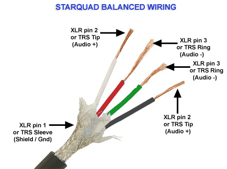starquad_wiring trs wiring diagram efcaviation com xlr to trs wiring diagram at bakdesigns.co