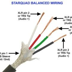 Xlr Wiring Diagram Balanced Clark Forklift Ignition Rangkaian Power: Transmit Audio Setup