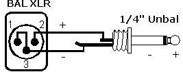 NU9N Transmitter eSSB, SSB, Hi-fi, Mid-fi, Lo-fi Audio