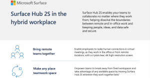 Surface Hub 2S in the Hybrid Workplace